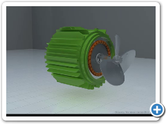 3d Animation overview of Induction Motor